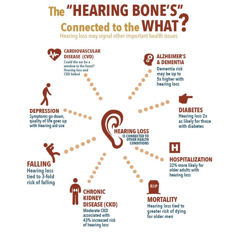 how to not lose hearing aids